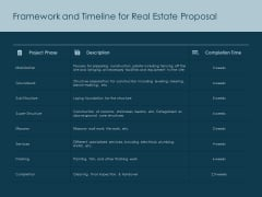 Framework And Timeline For Real Estate Proposal Ppt PowerPoint Presentation Portfolio Layout Ideas