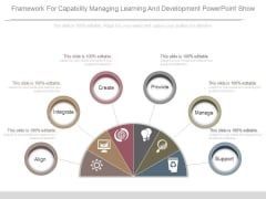 Framework For Capability Managing Learning And Development Powerpoint Show
