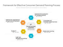 Framework For Effective Consumer Demand Planning Process Ppt PowerPoint Presentation Infographics Shapes PDF
