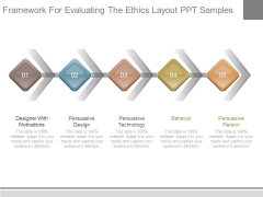 Framework For Evaluating The Ethics Layout Ppt Samples