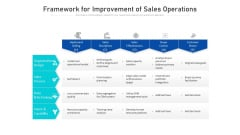 Framework For Improvement Of Sales Operations Ppt PowerPoint Presentation Gallery Infographic Template PDF