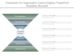 Framework For Organization Culture Diagram Powerpoint Templates Microsoft