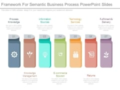 Framework For Semantic Business Process Powerpoint Slides