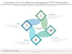Framework For The Effective Management Ppt Presentation