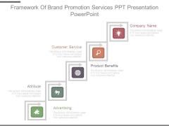 Framework Of Brand Promotion Services Ppt Presentation Powerpoint