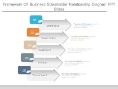 Framework Of Business Stakeholder Relationship Diagram Ppt Slides