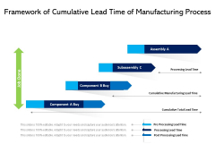Framework Of Cumulative Lead Time Of Manufacturing Process Ppt PowerPoint Presentation Gallery Ideas PDF