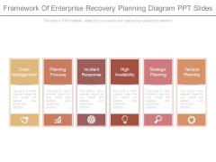 Framework Of Enterprise Recovery Planning Diagram Ppt Slides