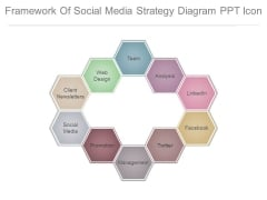 Framework Of Social Media Strategy Diagram Ppt Icon