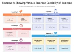 Framework Showing Various Business Capability Of Business Ppt PowerPoint Presentation Icon Files PDF
