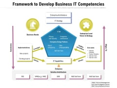 Framework To Develop Business IT Competencies Ppt PowerPoint Presentation File Diagrams PDF