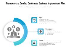 Framework To Develop Continuous Business Improvement Plan Ppt PowerPoint Presentation Infographics Ideas PDF