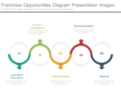 Franchise Opportunities Diagram Presentation Images