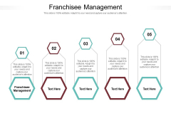 Franchisee Management Ppt PowerPoint Presentation Inspiration Themes Cpb Pdf