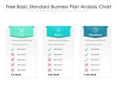Free Basic Standard Business Plan Analysis Chart Ppt PowerPoint Presentation Slides Topics PDF