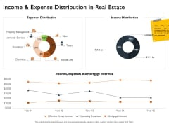 Freehold Property Business Plan Income And Expense Distribution In Real Estate Ppt PowerPoint Presentation Ideas Background Image PDF
