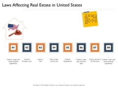 Freehold Property Business Plan Laws Affecting Real Estate In United States Ppt PowerPoint Presentation Styles Slide PDF