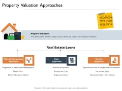 Freehold Property Business Plan Property Valuation Approaches Ppt Outline Templates PDF