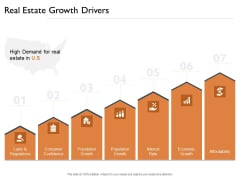Freehold Property Business Plan Real Estate Growth Drivers Ppt Model Graphics Example PDF
