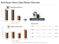Freehold Property Business Plan Real Estate Home Sales Market Overview Ppt PowerPoint Presentation Icon Graphics Download PDF