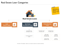 Freehold Property Business Plan Real Estate Loan Categories Ppt PowerPoint Presentation Inspiration Tips PDF
