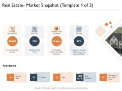 Freehold Property Business Plan Real Estate Market Snapshot Ppt PowerPoint Presentation Show Design Templates PDF