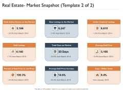 Freehold Property Business Plan Real Estate Market Snapshot Price Ppt PowerPoint Presentation Infographic Template Topics PDF