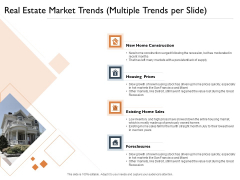 Freehold Property Business Plan Real Estate Market Trends Multiple Trends Per Slide Ppt PowerPoint Presentation Visual Aids Styles PDF