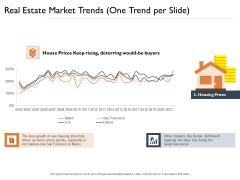 Freehold Property Business Plan Real Estate Market Trends One Trend Per Slide Stock Ppt PowerPoint Presentation Model Outline PDF