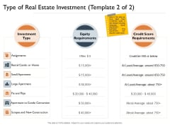 Freehold Property Business Plan Type Of Real Estate Investment Assignments Ppt Gallery Information PDF
