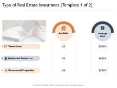 Freehold Property Business Plan Type Of Real Estate Investment Available Ppt Model Templates PDF