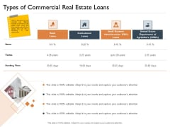 Freehold Property Business Plan Types Of Commercial Real Estate Loans Ppt Icon Example PDF