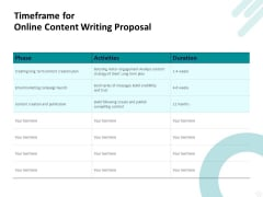 Freelance Writing Timeframe For Online Content Writing Proposal Ppt Infographic Template Brochure PDF