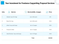 Freelancer RFP Your Investment For Freelance Copywriting Proposal Services Ppt PowerPoint Presentation Portfolio Picture PDF