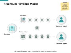 Freemium Revenue Model Ppt PowerPoint Presentation Icon Outline
