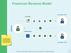 Freemium Revenue Model Ppt PowerPoint Presentation Styles Summary