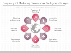 Frequency Of Marketing Presentation Background Images