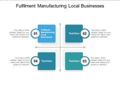 Fulfilment Manufacturing Local Businesses Ppt PowerPoint Presentation Summary Diagrams Cpb