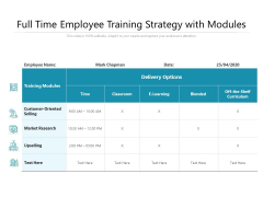 Full Time Employee Training Strategy With Modules Ppt PowerPoint Presentation File Structure PDF