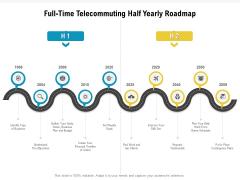 Full Time Telecommuting Half Yearly Roadmap Summary