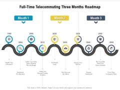 Full Time Telecommuting Three Months Roadmap Mockup