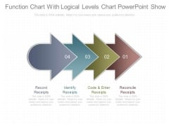 Function Chart With Logical Levels Chart Powerpoint Show