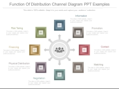 Function Of Distribution Channel Diagram Ppt Examples