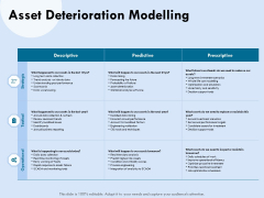 Functional Analysis Of Business Operations Asset Deterioration Modelling Ppt Ideas Graphics Pictures PDF
