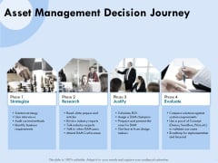 Functional Analysis Of Business Operations Asset Management Decision Journey Ppt Portfolio Background Images PDF