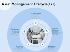 Functional Analysis Of Business Operations Asset Management Lifecycle Deploy Ppt Gallery Pictures PDF