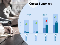 Functional Analysis Of Business Operations Capex Summary Ppt Inspiration Graphics Example PDF