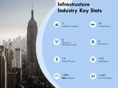 Functional Analysis Of Business Operations Infrastructure Industry Key Stats Ppt Gallery Designs Download PDF