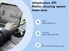 Functional Analysis Of Business Operations Infrastructure KPI Metrics Showing Square Meter Area Mockup PDF