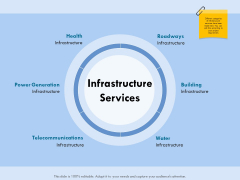 Functional Analysis Of Business Operations Infrastructure Services Ppt Ideas Layout Ideas PDF